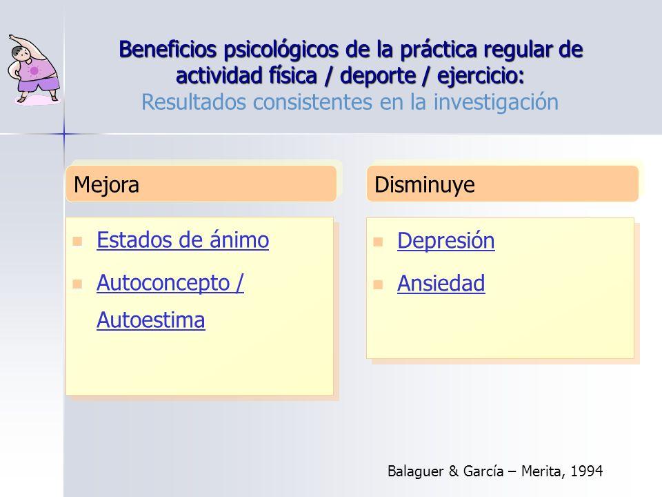 Autoconcepto / Autoestima Depresión Ansiedad