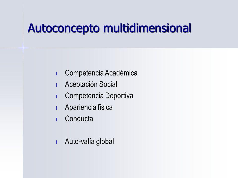 Autoconcepto multidimensional