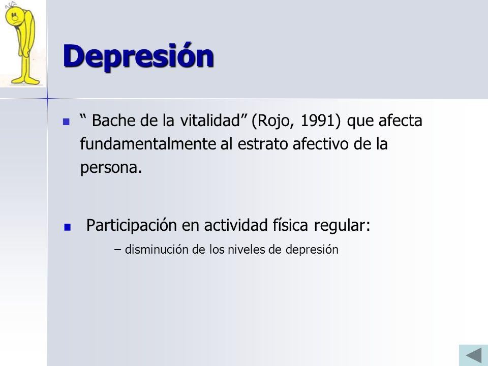 Depresión Participación en actividad física regular: