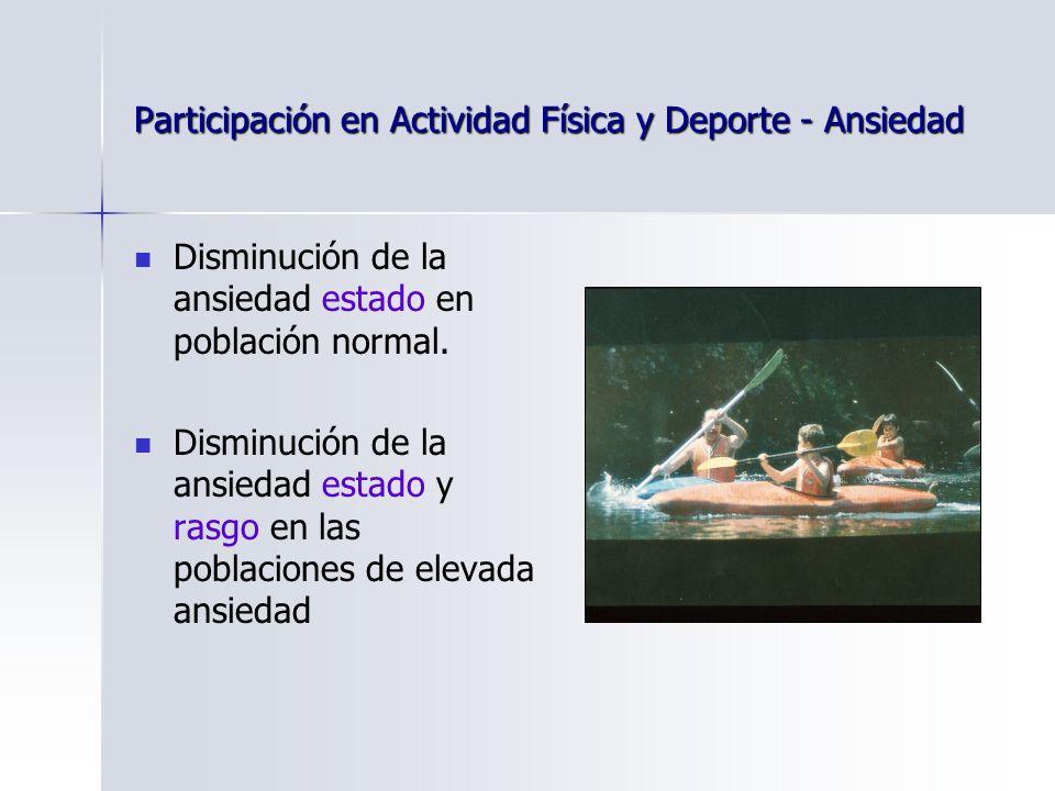 Participación en Actividad Física y Deporte - Ansiedad