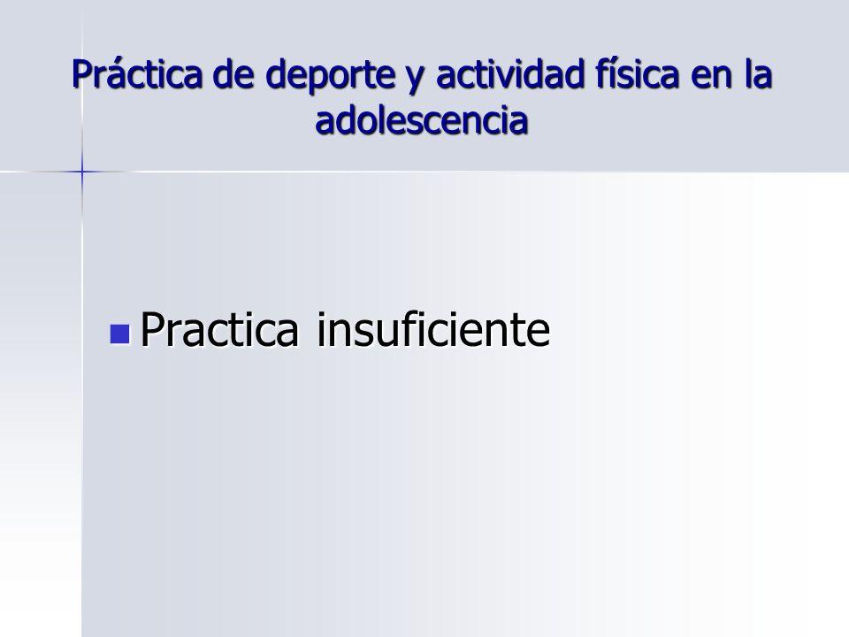 Práctica de deporte y actividad física en la adolescencia