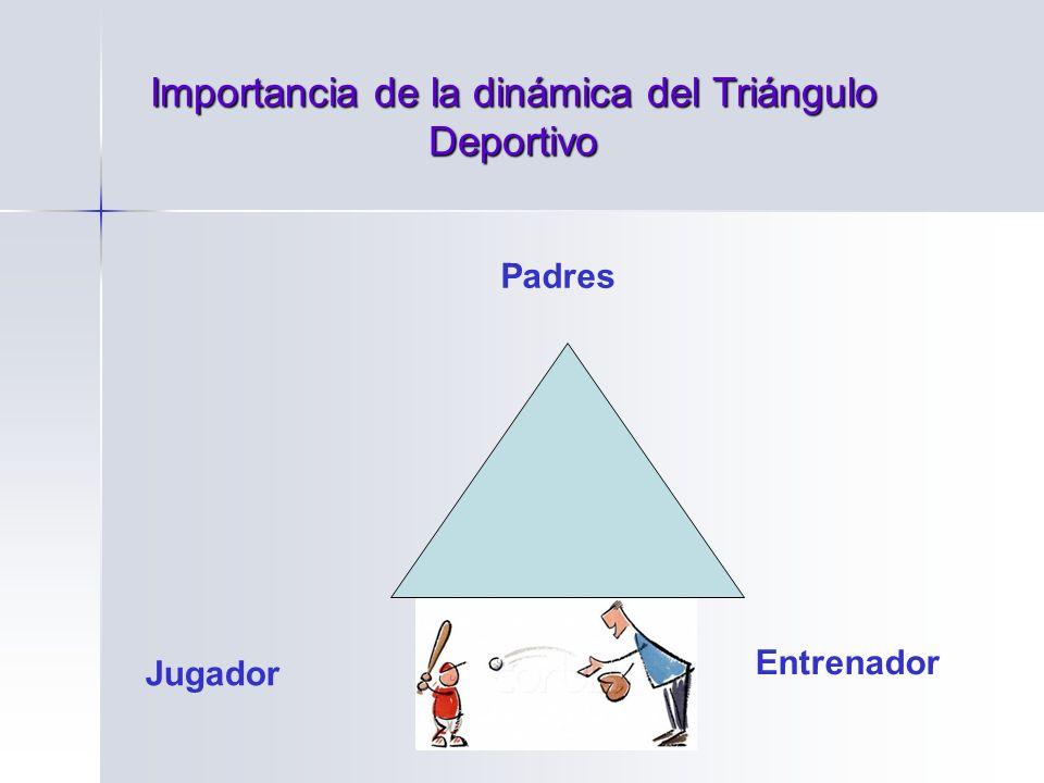 Importancia de la dinámica del Triángulo Deportivo