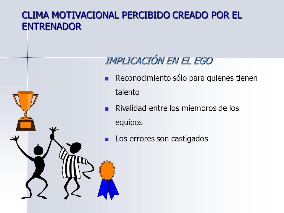 CLIMA MOTIVACIONAL PERCIBIDO CREADO POR EL ENTRENADOR