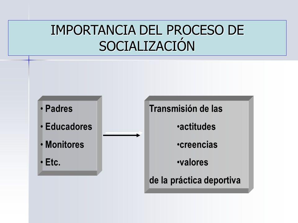 IMPORTANCIA DEL PROCESO DE SOCIALIZACIÓN
