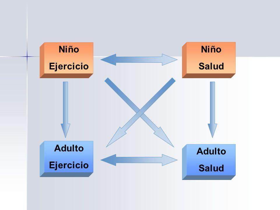 Niño Ejercicio Niño Salud Adulto Ejercicio Adulto Salud