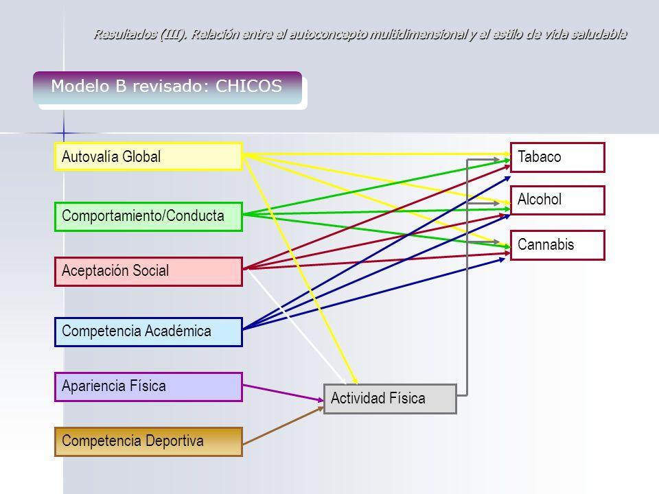 Modelo B revisado: CHICOS