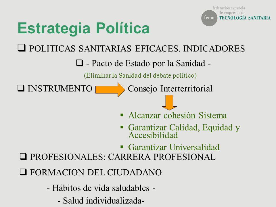 Estrategia Política POLITICAS SANITARIAS EFICACES. INDICADORES