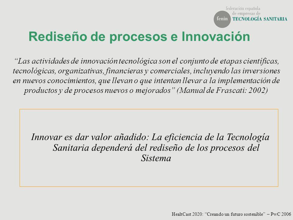 Rediseño de procesos e Innovación