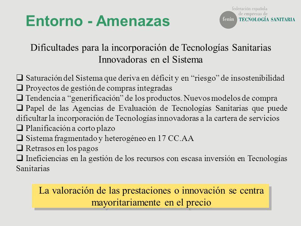 Entorno - AmenazasDificultades para la incorporación de Tecnologías Sanitarias Innovadoras en el Sistema.