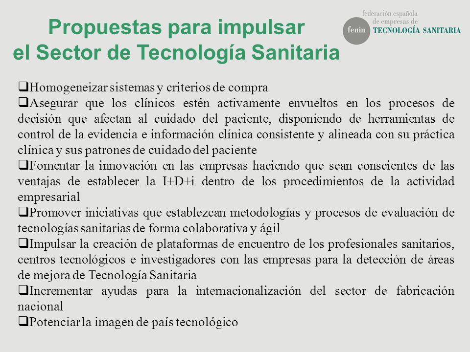 Propuestas para impulsar el Sector de Tecnología Sanitaria