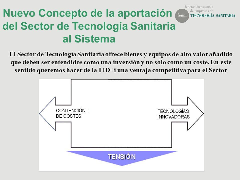 Nuevo Concepto de la aportación del Sector de Tecnología Sanitaria al Sistema