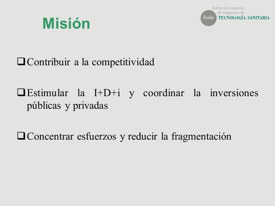 Misión Contribuir a la competitividad