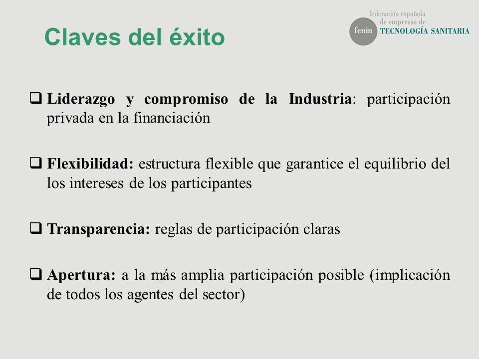 Claves del éxito Liderazgo y compromiso de la Industria: participación privada en la financiación.