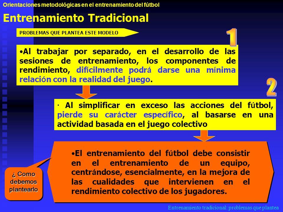 Entrenamiento tradicional: problemas que plantea