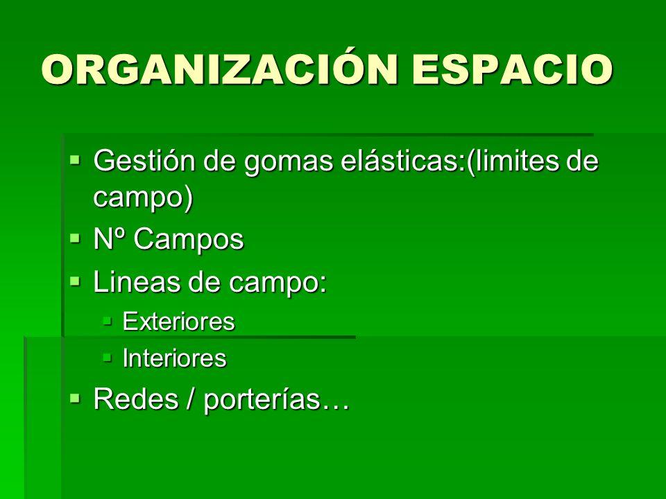 ORGANIZACIÓN ESPACIO Gestión de gomas elásticas:(limites de campo)