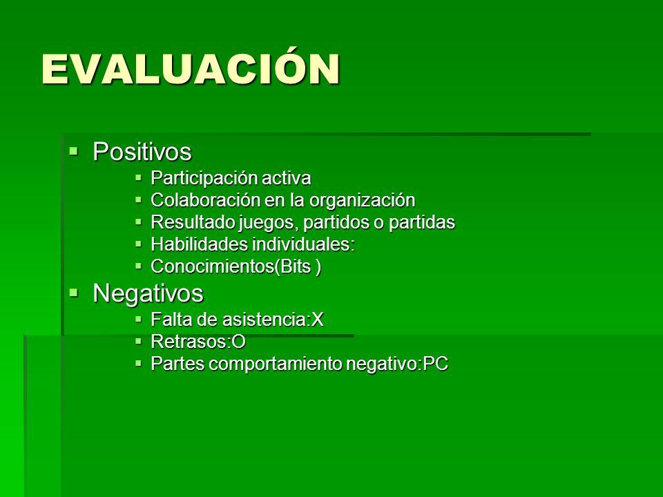EVALUACIÓN Positivos Negativos Participación activa