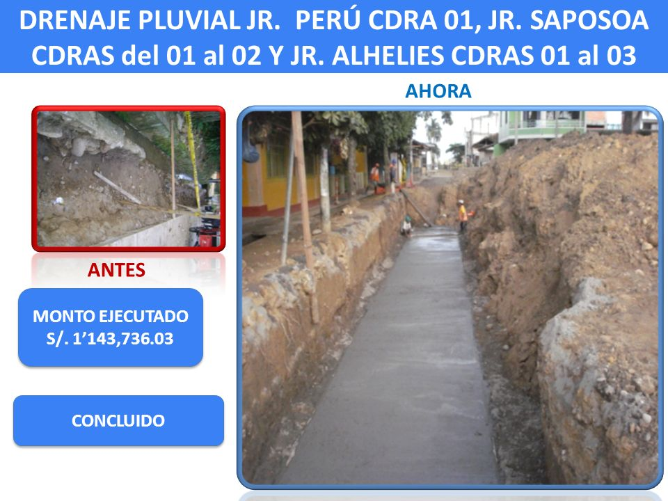 DRENAJE PLUVIAL JR. PERÚ CDRA 01, JR. SAPOSOA CDRAS del 01 al 02 Y JR