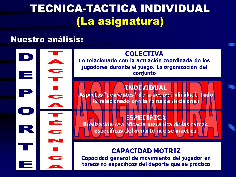 TECNICA-TACTICA INDIVIDUAL