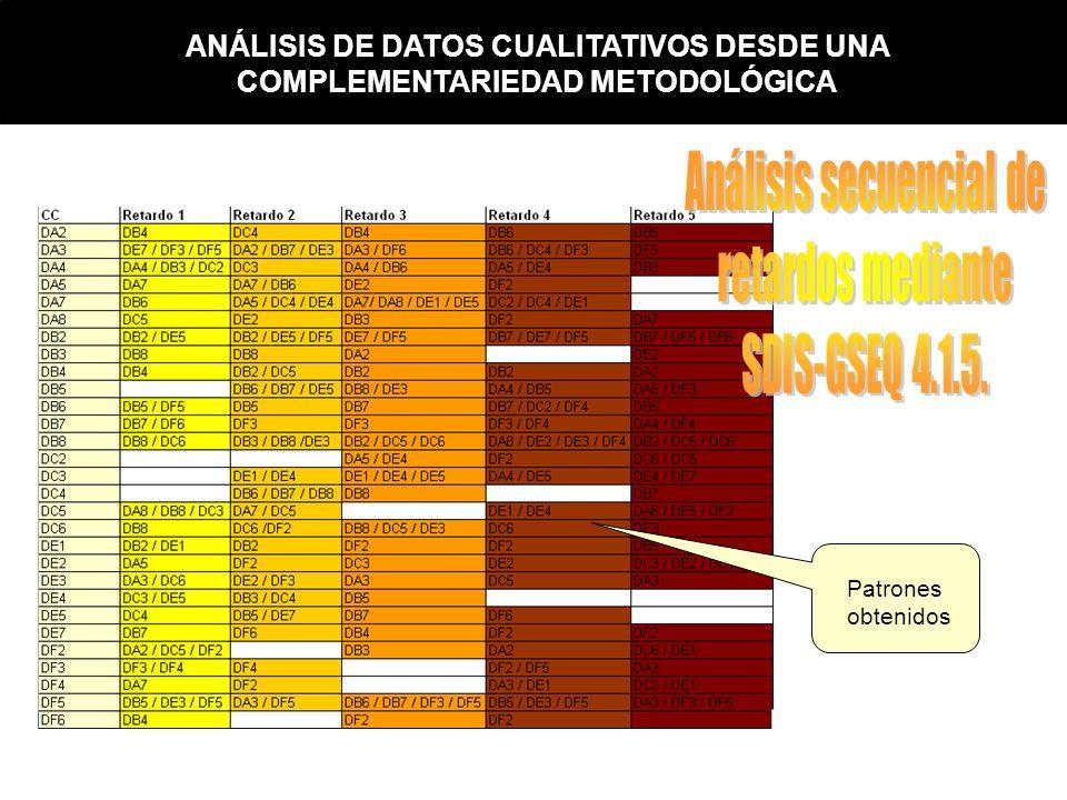 Análisis secuencial de
