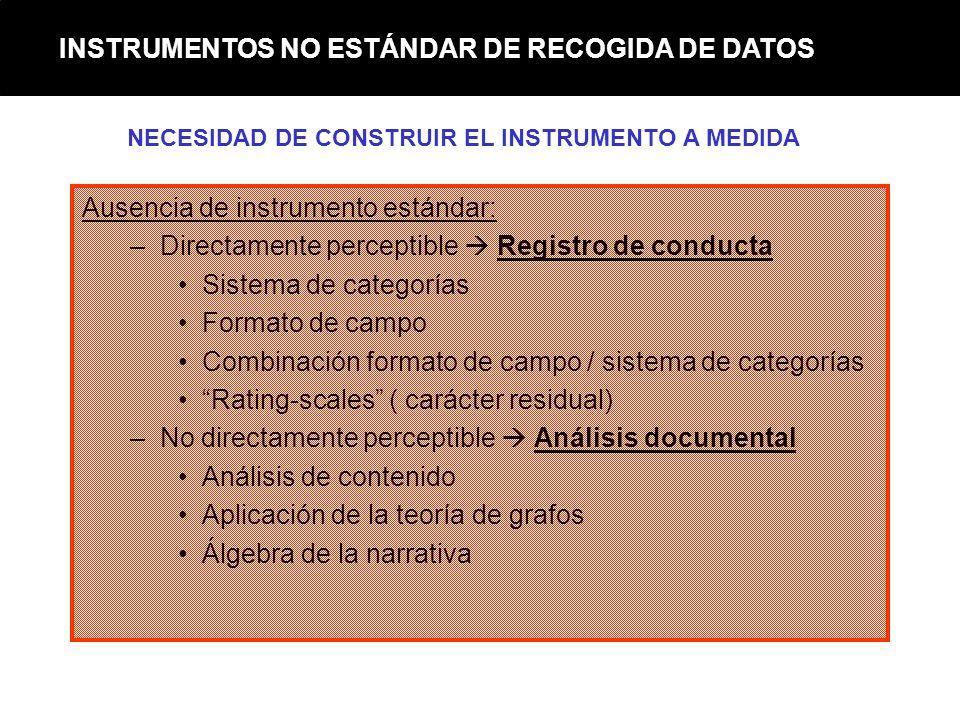 INSTRUMENTOS NO ESTÁNDAR DE RECOGIDA DE DATOS