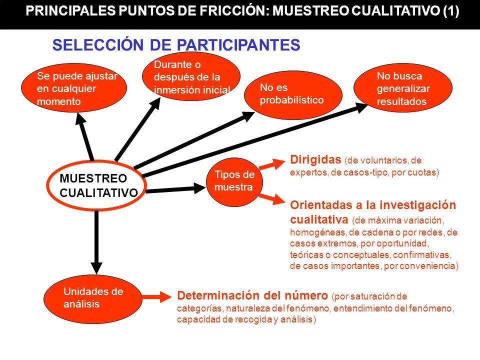 SELECCIÓN DE PARTICIPANTES
