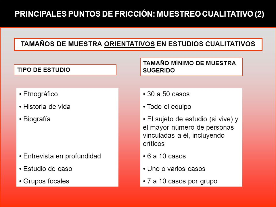 TAMAÑOS DE MUESTRA ORIENTATIVOS EN ESTUDIOS CUALITATIVOS