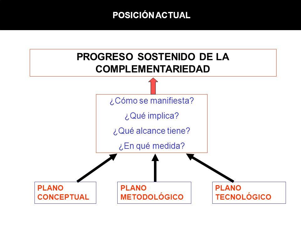 PROGRESO SOSTENIDO DE LA COMPLEMENTARIEDAD