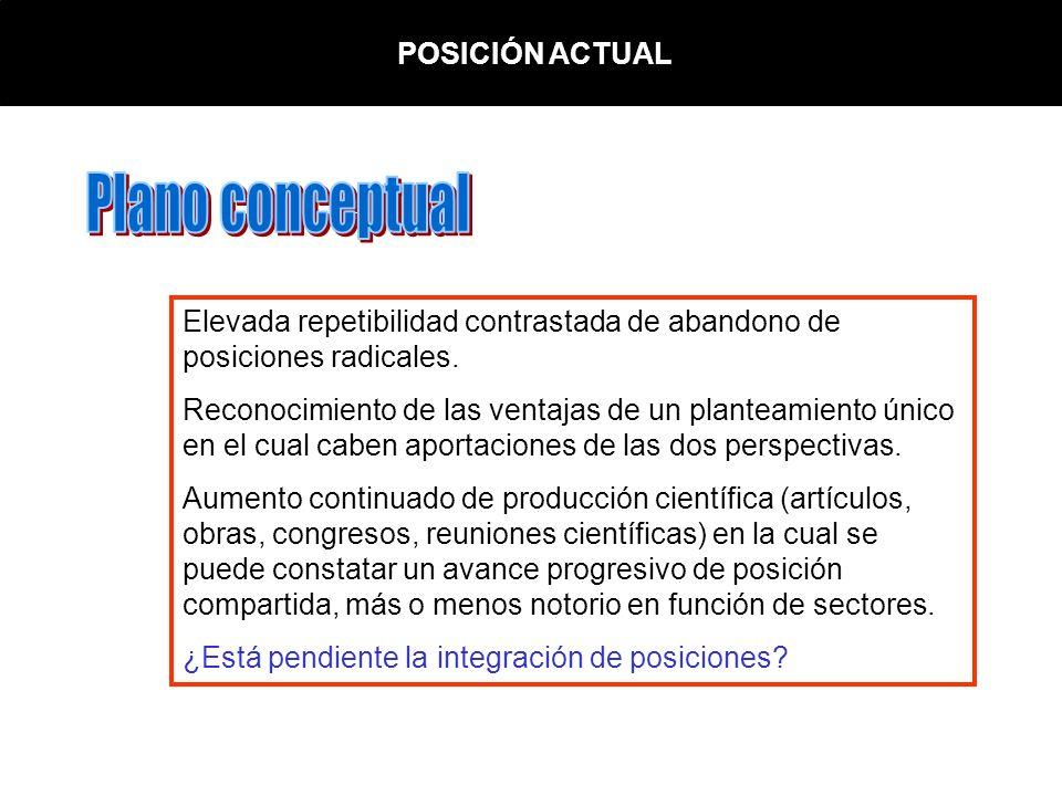 Plano conceptual POSICIÓN ACTUAL