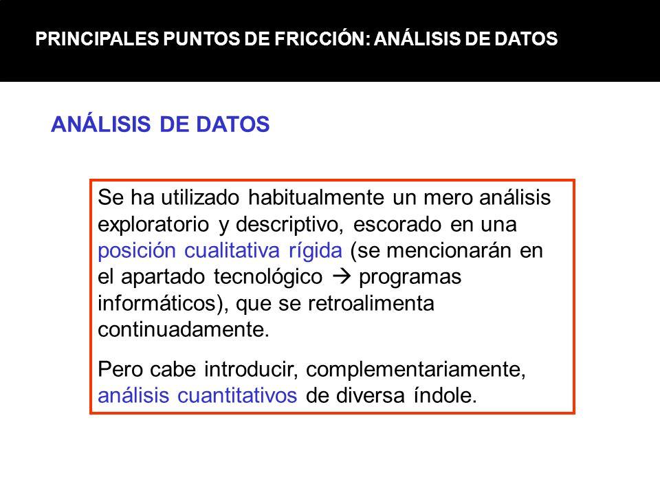 PRINCIPALES PUNTOS DE FRICCIÓN: ANÁLISIS DE DATOS