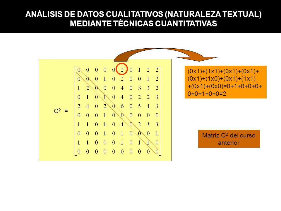 Matriz O2 del curso anterior