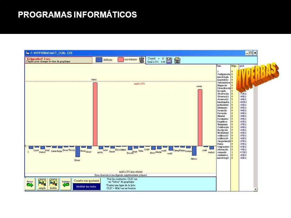 Diseños de evaluación de programas