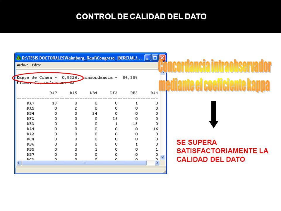 CONTROL DE CALIDAD DEL DATO