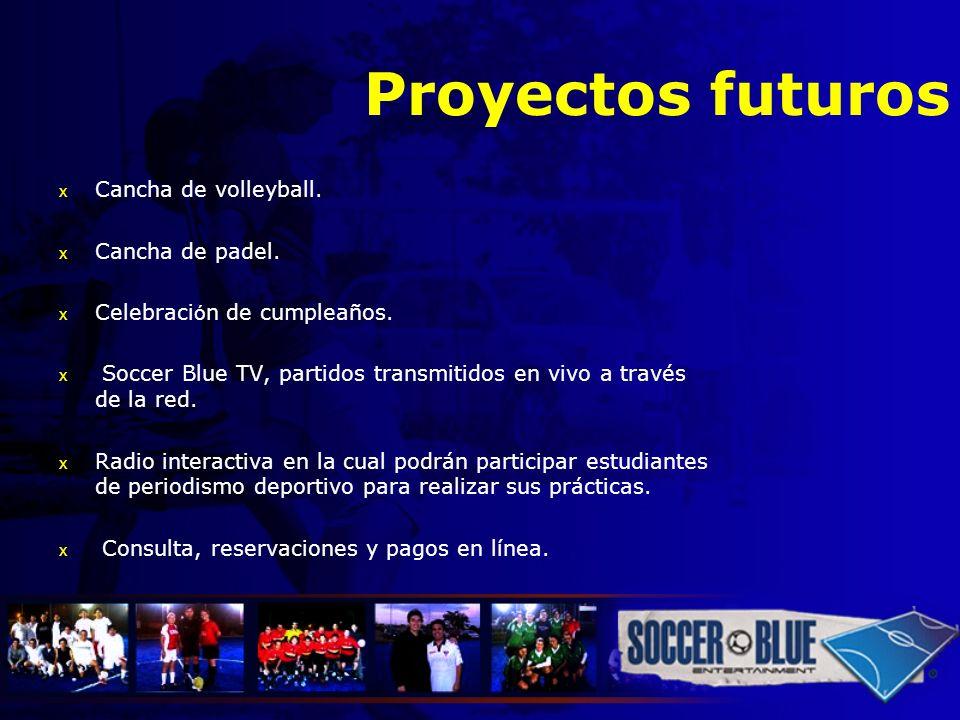 Proyectos futuros Cancha de volleyball. Cancha de padel.