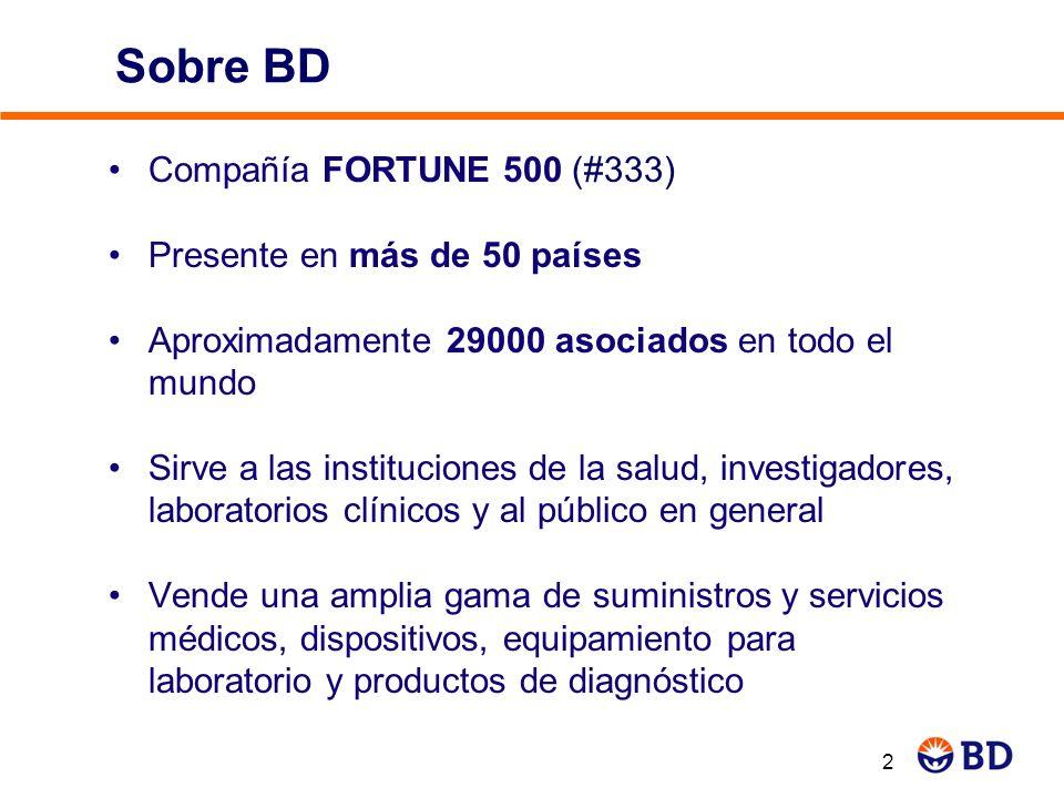 Sobre BD Compañía FORTUNE 500 (#333) Presente en más de 50 países
