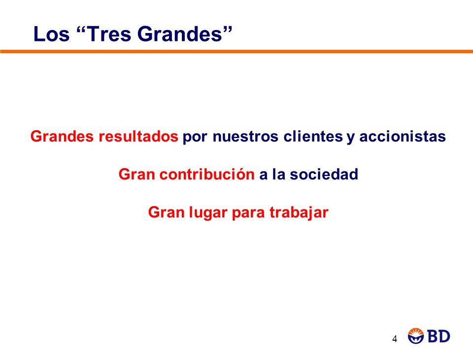 Los Tres Grandes Grandes resultados por nuestros clientes y accionistas. Gran contribución a la sociedad.