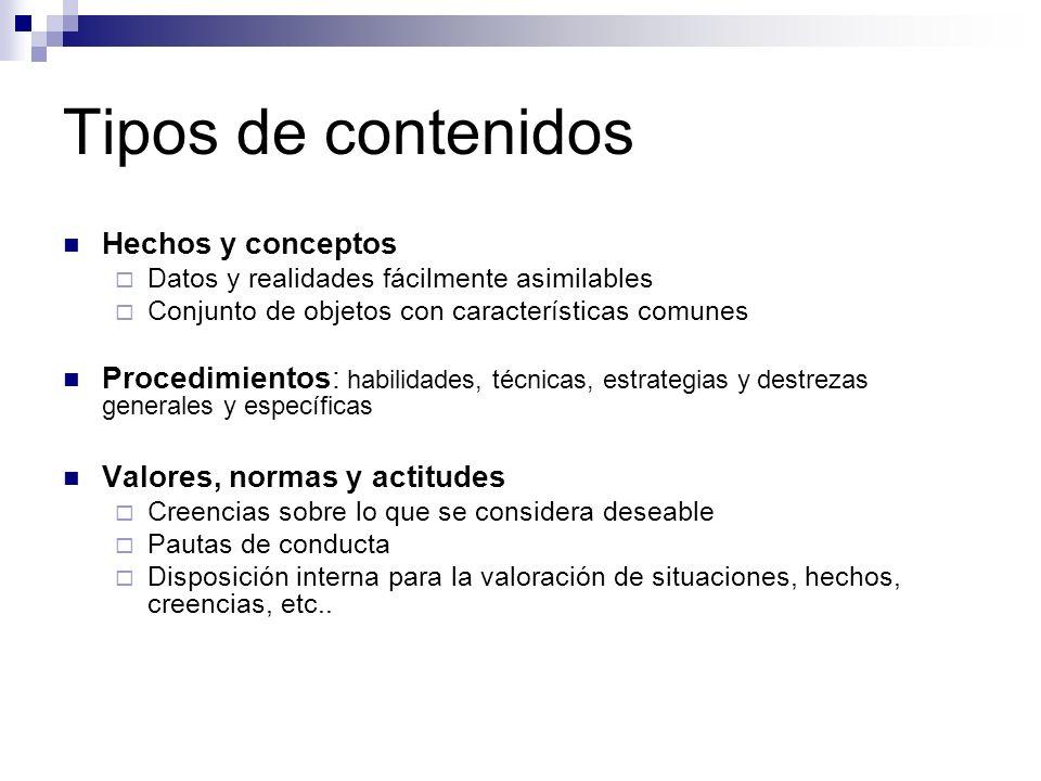 Tipos de contenidos Hechos y conceptos