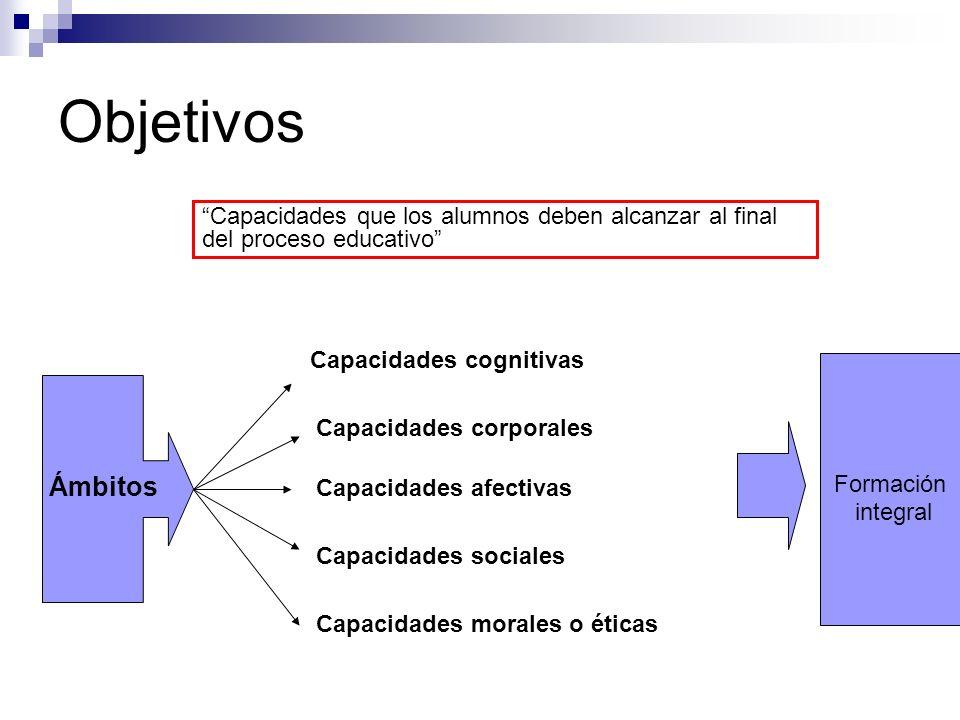 Objetivos Capacidades que los alumnos deben alcanzar al final del proceso educativo Capacidades cognitivas.