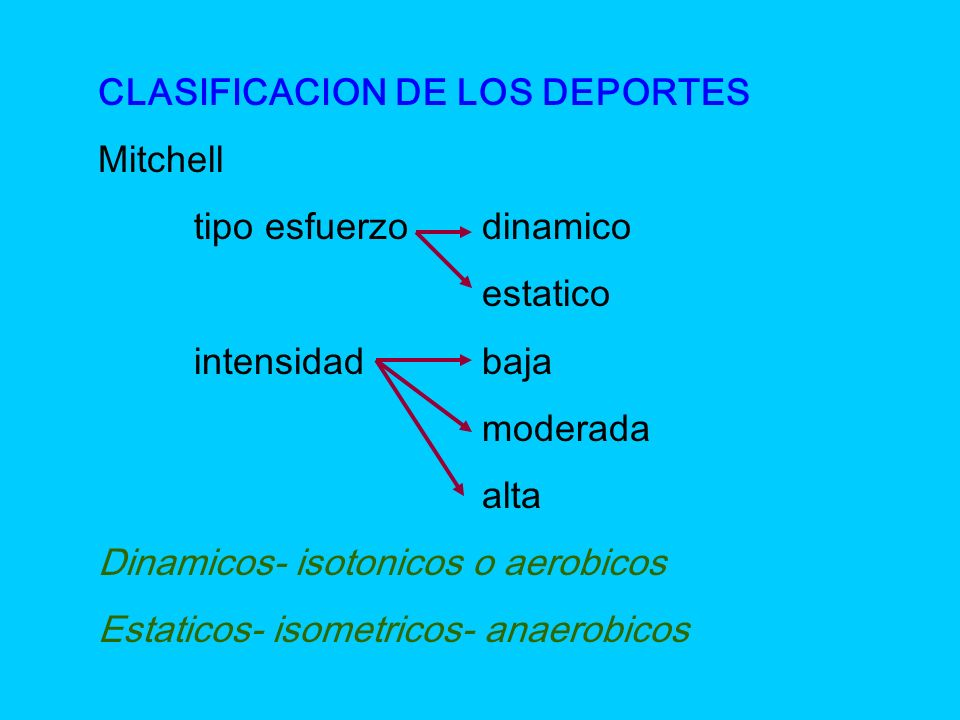 CLASIFICACION DE LOS DEPORTES