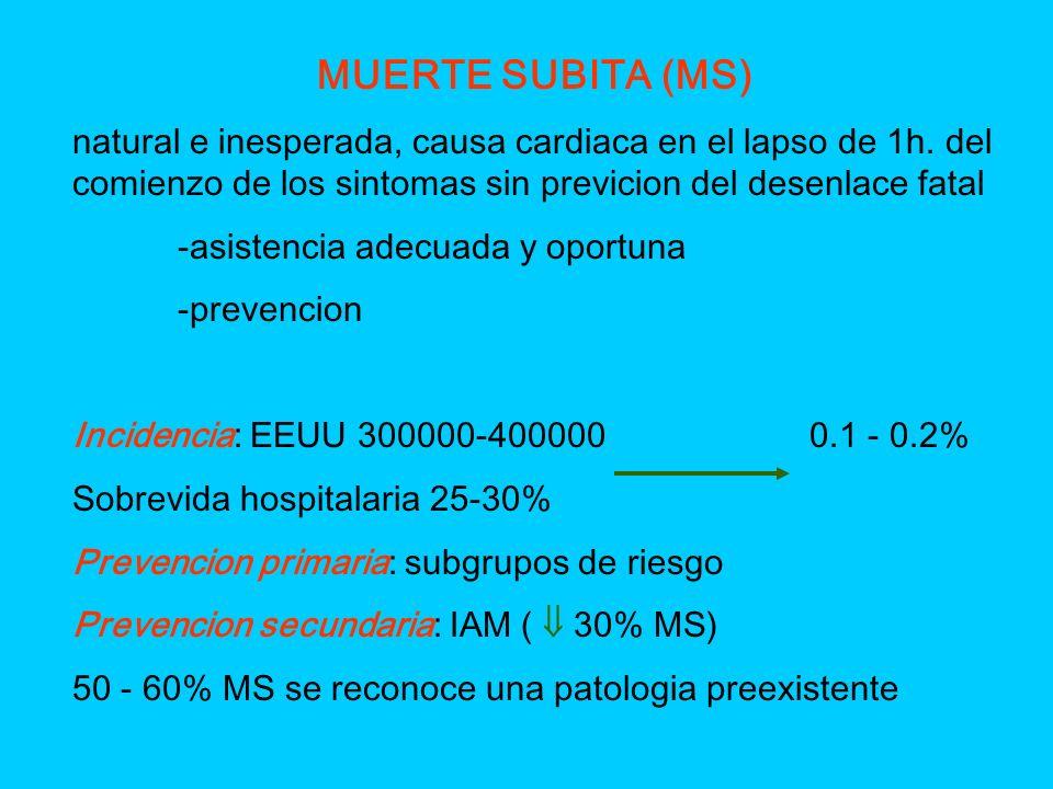 MUERTE SUBITA (MS) natural e inesperada, causa cardiaca en el lapso de 1h. del comienzo de los sintomas sin previcion del desenlace fatal.