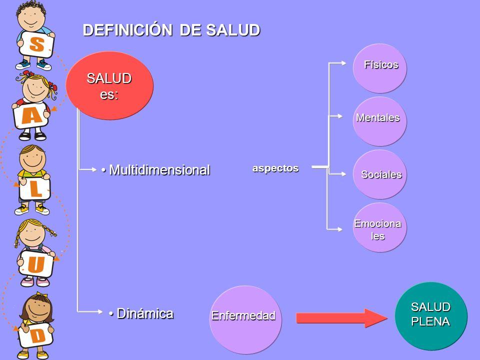 DEFINICIÓN DE SALUD SALUD es: Multidimensional Dinámica SALUD PLENA