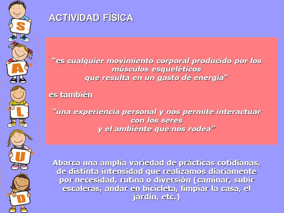 ACTIVIDAD FÍSICA es cualquier movimiento corporal producido por los músculos esqueléticos. que resulta en un gasto de energía