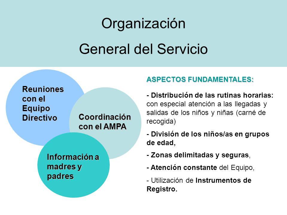 Organización General del Servicio Reuniones con el Equipo Directivo