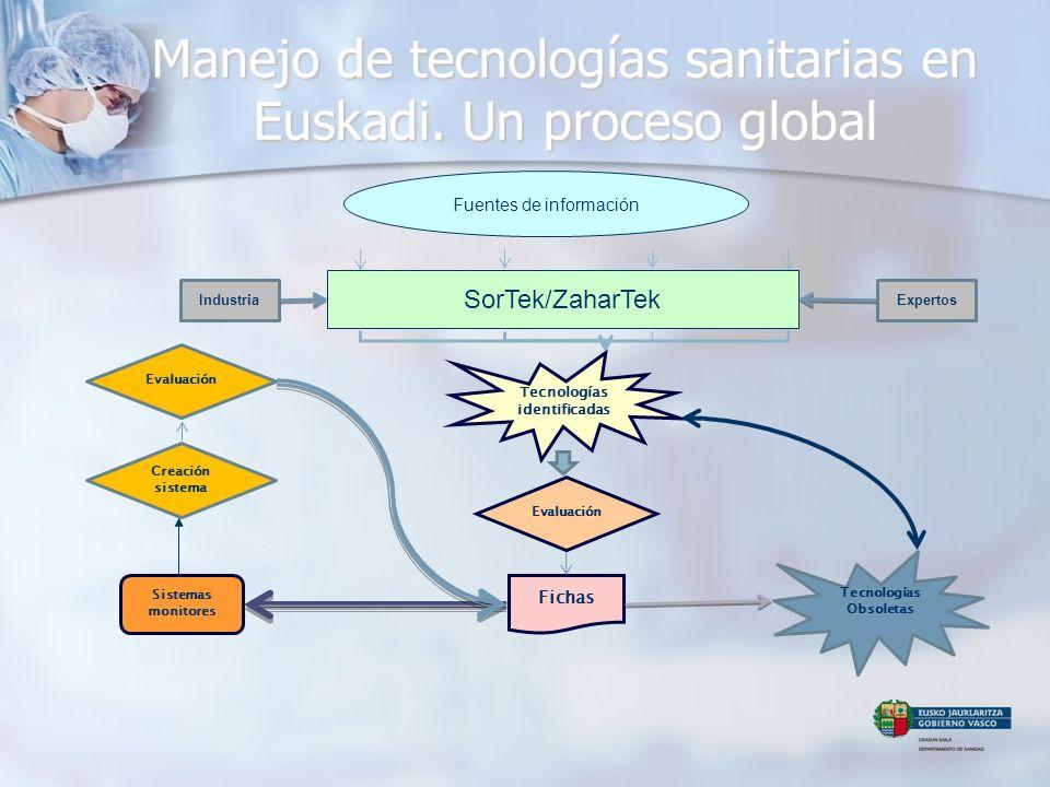 Manejo de tecnologías sanitarias en Euskadi. Un proceso global