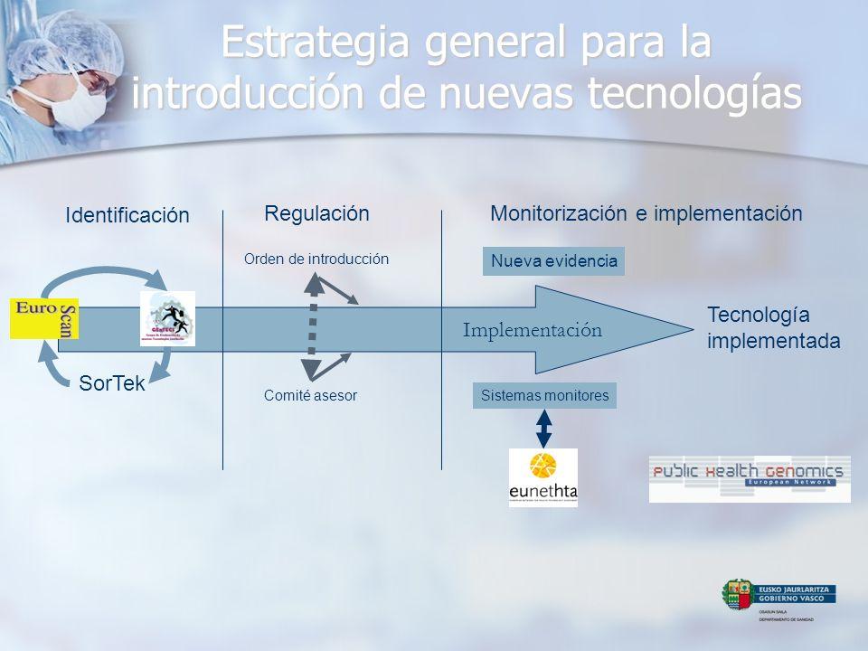 Estrategia general para la introducción de nuevas tecnologías