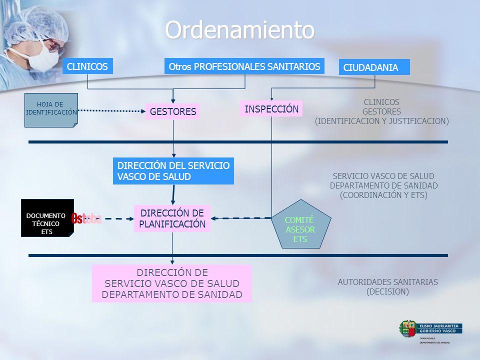 Ordenamiento CLINICOS Otros PROFESIONALES SANITARIOS CIUDADANIA