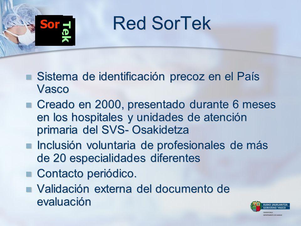 Red SorTek Sor Tek Sistema de identificación precoz en el País Vasco