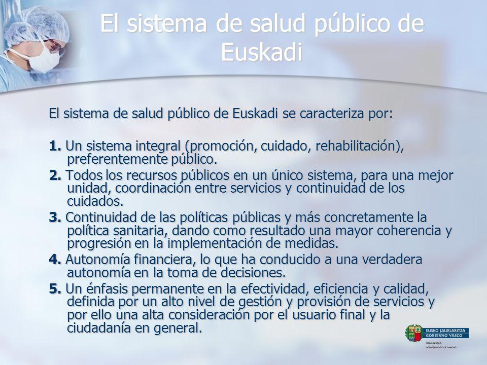El sistema de salud público de Euskadi