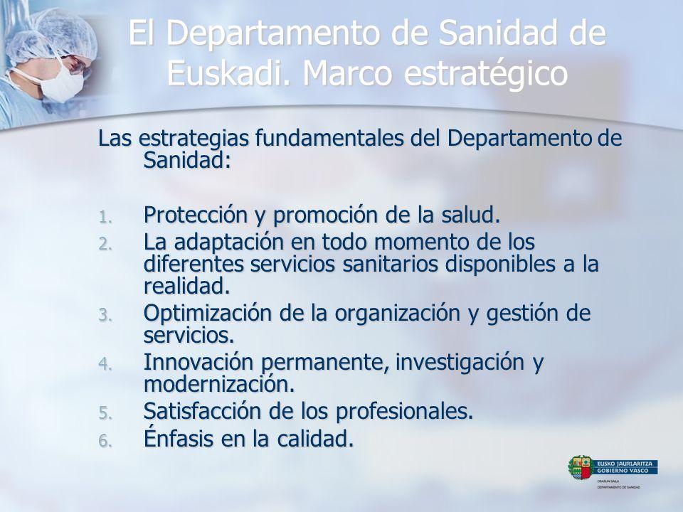 El Departamento de Sanidad de Euskadi. Marco estratégico