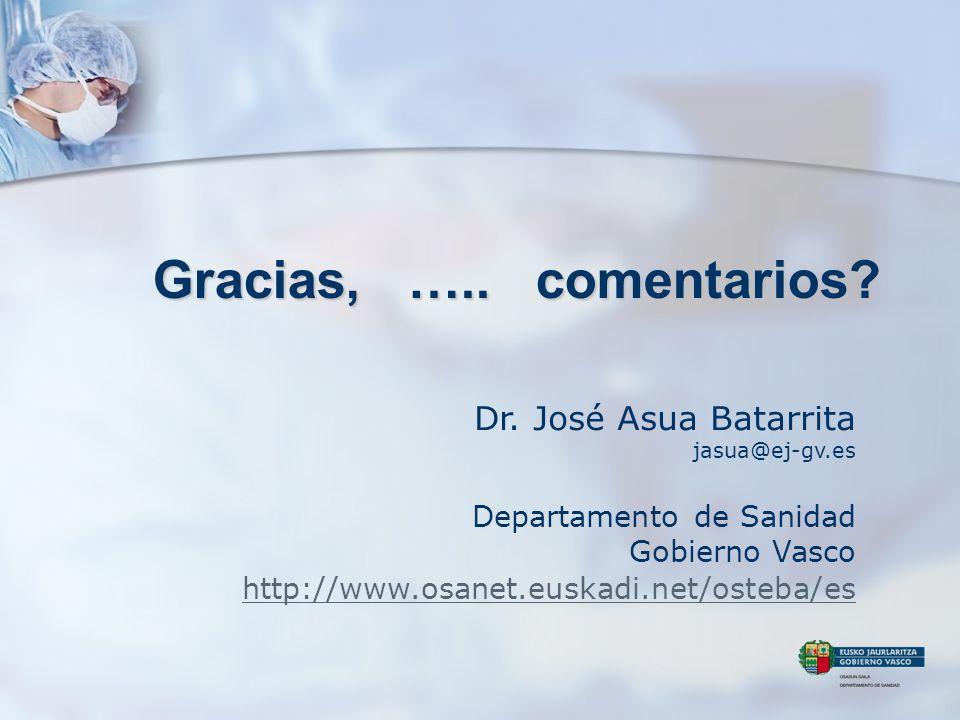 Gracias, ….. comentarios Dr. José Asua Batarrita