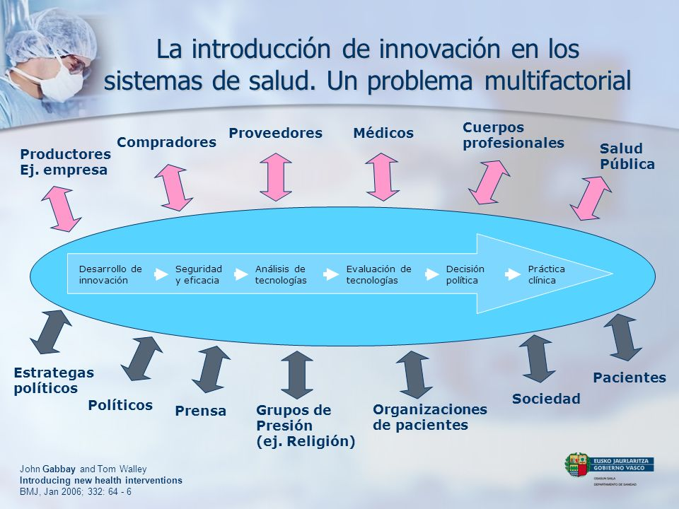 La introducción de innovación en los sistemas de salud